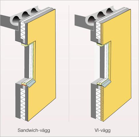 Sandwichelementer betong